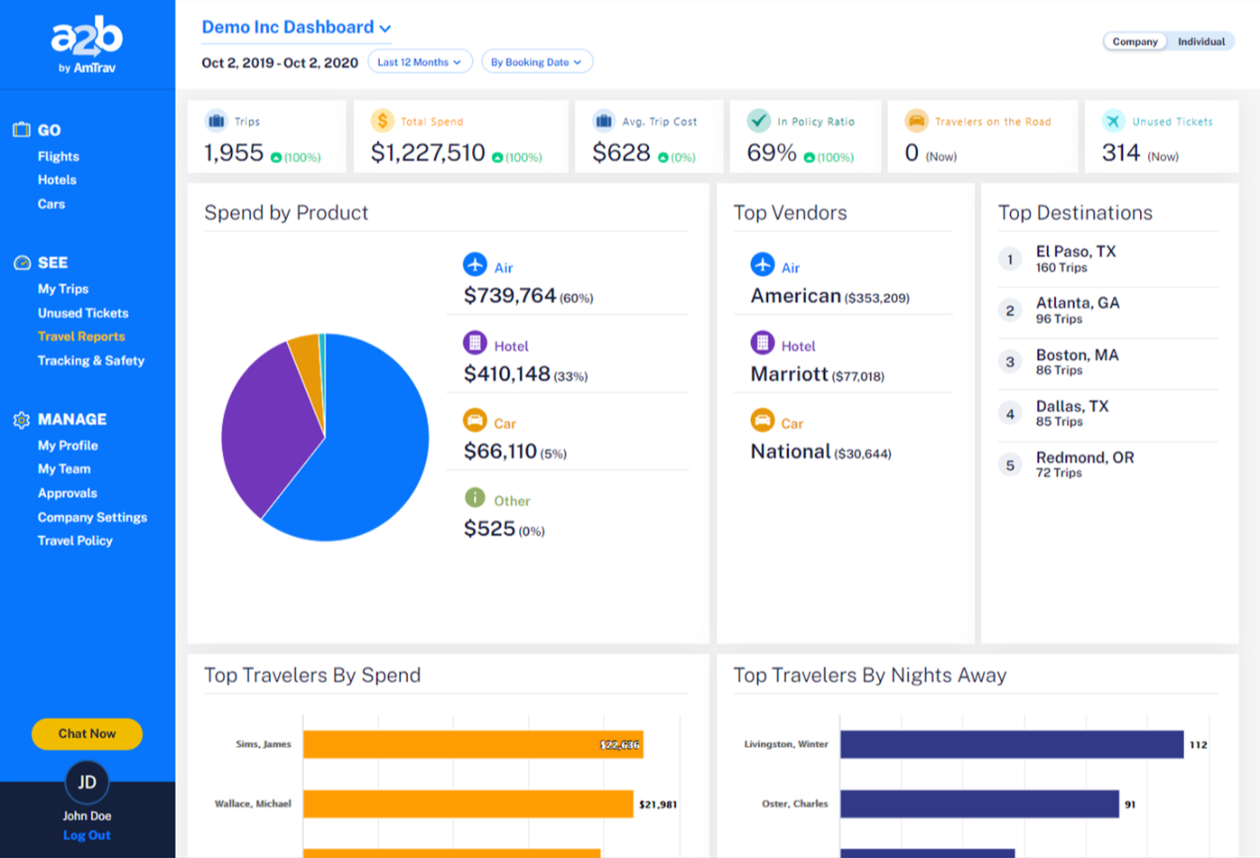 Travel Reports - dashboard-1