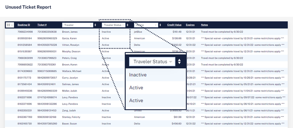 Active or Inactive? It's Now Easier to Track Former Employees' Unused Tickets